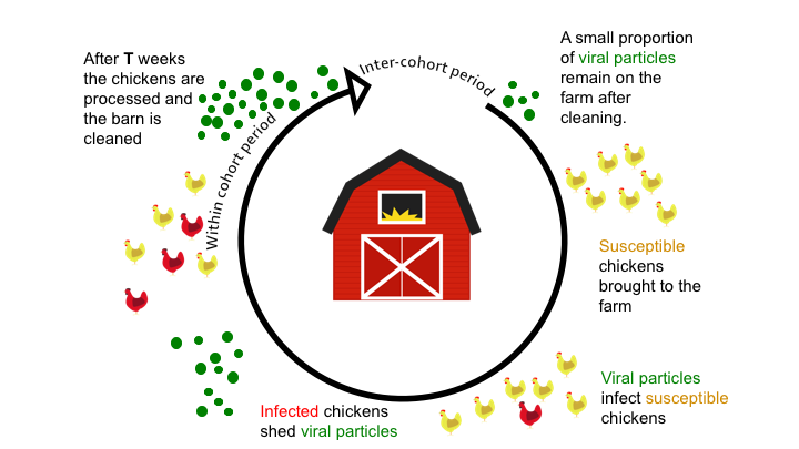 FarmSchematic.png